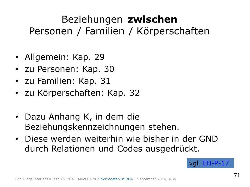 Beziehungen zwischen Personen / Familien / Körperschaften Allgemein: Kap.