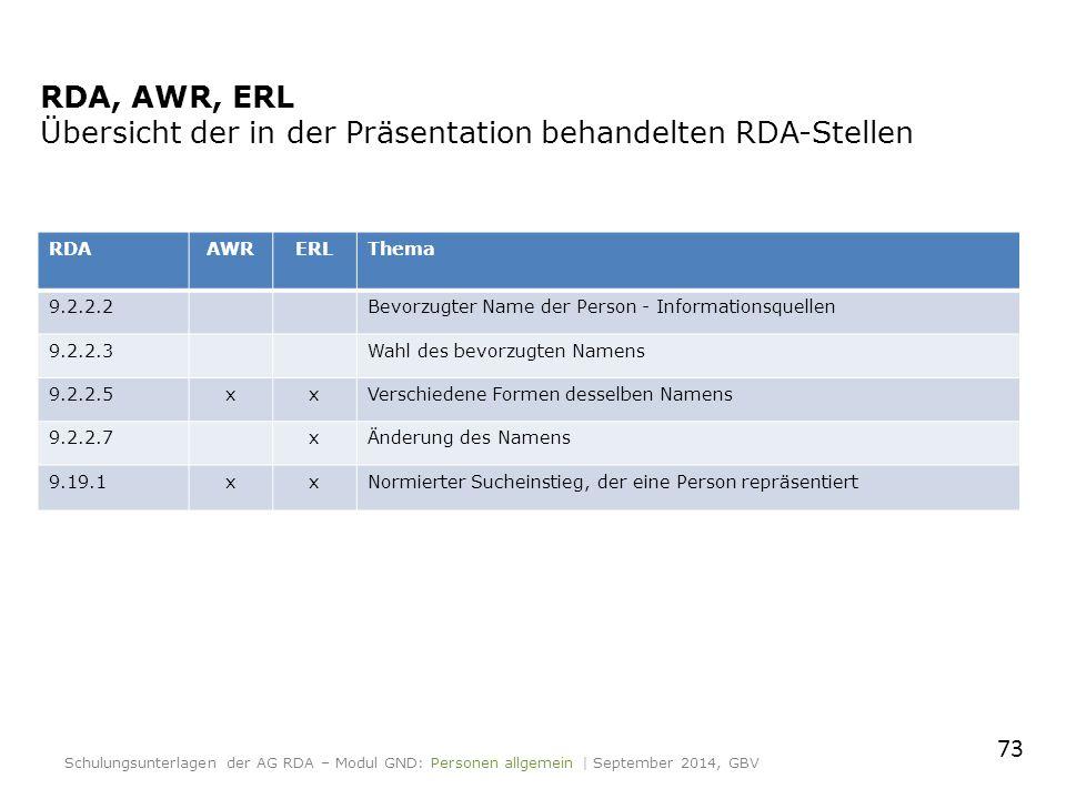 RDA, AWR, ERL Übersicht der in der Präsentation behandelten RDA-Stellen RDAAWRERLThema 9.2.2.2Bevorzugter Name der Person - Informationsquellen 9.2.2.