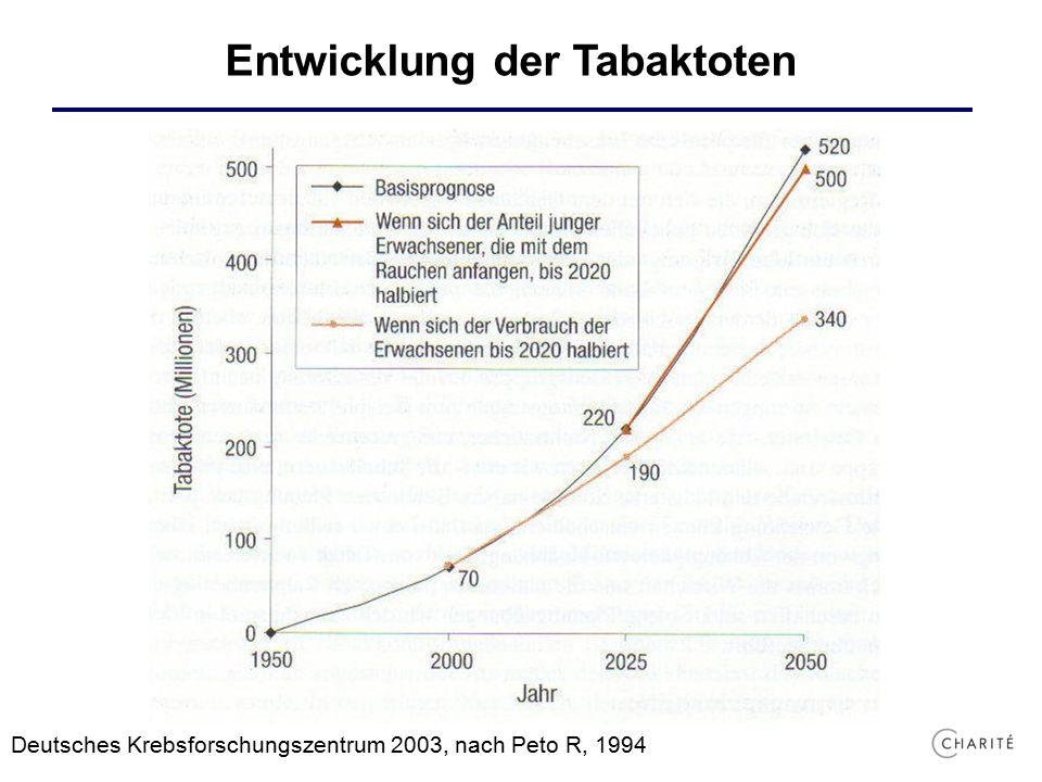 Entwicklung der Tabaktoten Deutsches Krebsforschungszentrum 2003, nach Peto R, 1994