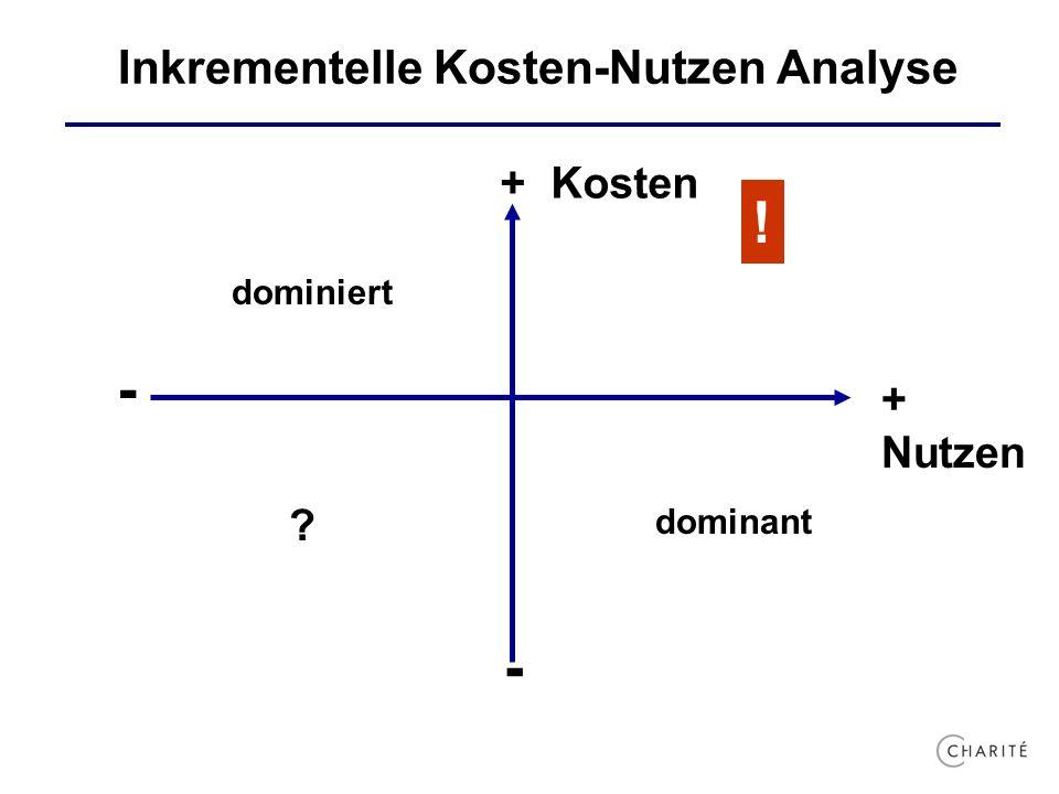+ Kosten + Nutzen - - ! dominant dominiert Inkrementelle Kosten-Nutzen Analyse