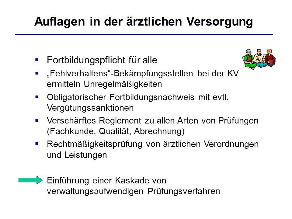 """Auflagen in der ärztlichen Versorgung  Fortbildungspflicht für alle  """"Fehlverhaltens -Bekämpfungsstellen bei der KV ermitteln Unregelmäßigkeiten  Obligatorischer Fortbildungsnachweis mit evtl."""