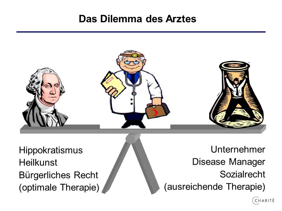 Hippokratismus Heilkunst Bürgerliches Recht (optimale Therapie) Unternehmer Disease Manager Sozialrecht (ausreichende Therapie) Das Dilemma des Arztes