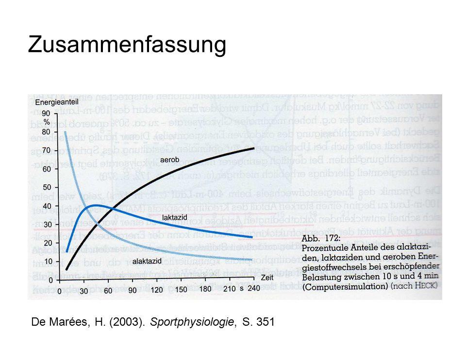 Zusammenfassung De Marées, H. (2003). Sportphysiologie, S. 351