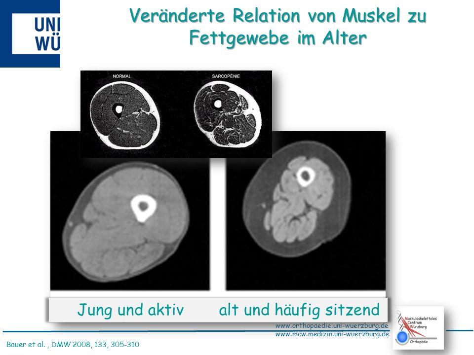 www.orthopaedie.uni-wuerzburg.de www.mcw.medizin.uni-wuerzburg.de Schlechte Muskelfunktionstests erhöhen das Risiko der Krankenhaus-Einweisung Cawthon et al.