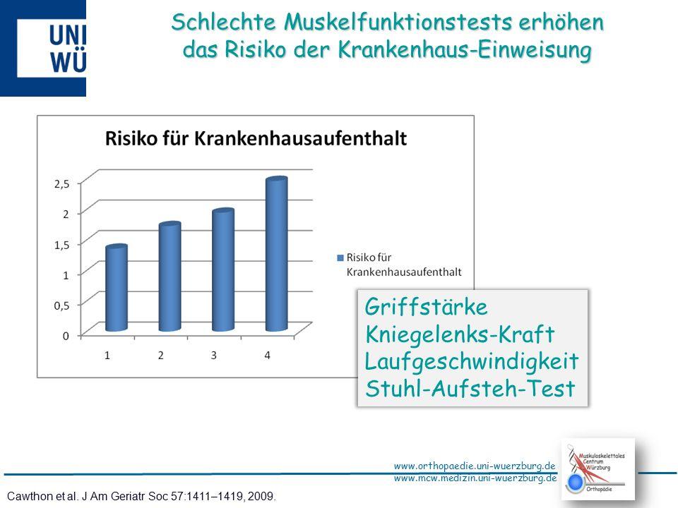 www.orthopaedie.uni-wuerzburg.de www.mcw.medizin.uni-wuerzburg.de Osteoporose – der klinische Blick