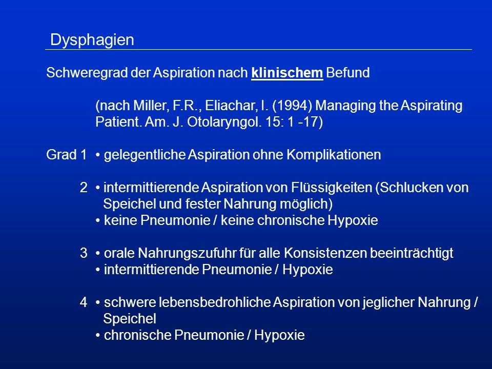 Dysphagien Schweregrad der Aspiration nach klinischem Befund (nach Miller, F.R., Eliachar, I.
