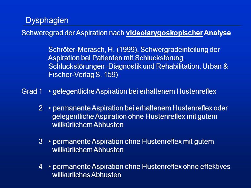 Dysphagien Schweregrad der Aspiration nach videolarygoskopischer Analyse Schröter-Morasch, H.
