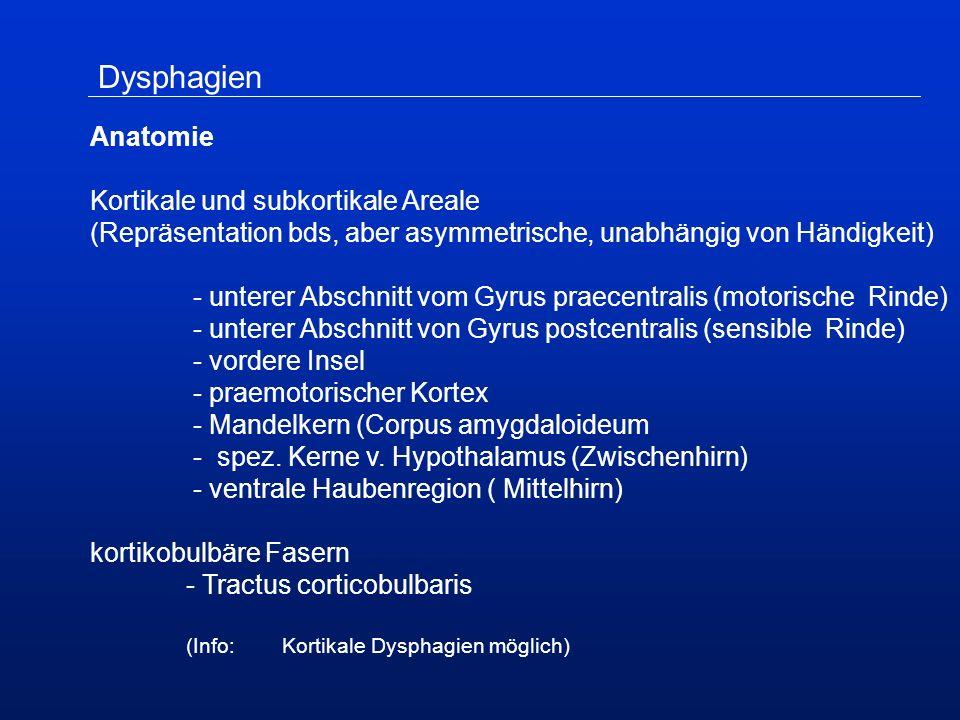 Dysphagien radiologische Untersuchungen: - Rö-Thorax-Übersichts-Aufnahme - Oesophagus-Breischluck - Röntgen-Hochgeschwindigkeitskinematographie bzw.