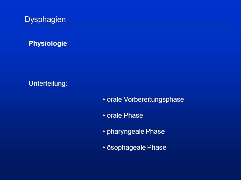 Dysphagien Physiologie Unterteilung: orale Vorbereitungsphase orale Phase pharyngeale Phase ösophageale Phase