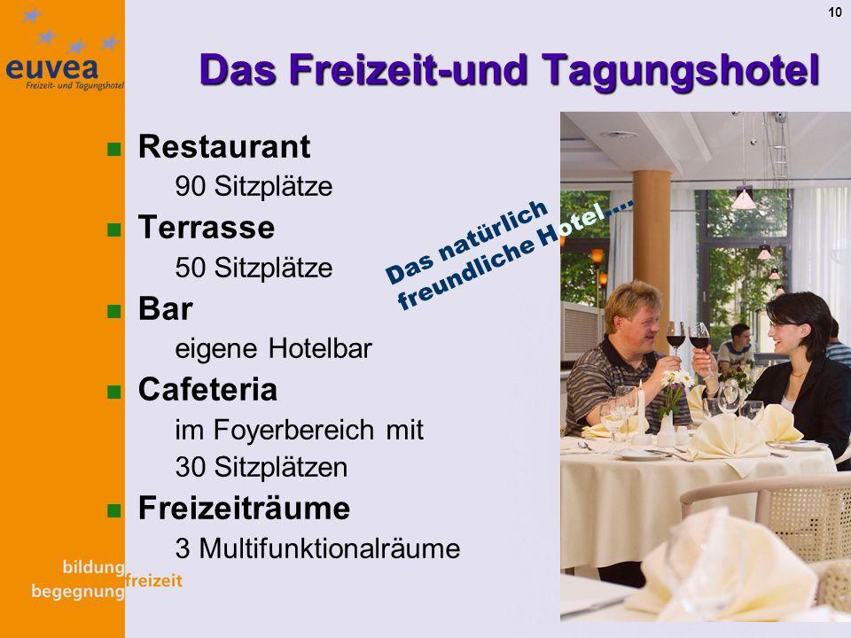 10 Restaurant 90 Sitzplätze Terrasse 50 Sitzplätze Bar eigene Hotelbar Cafeteria im Foyerbereich mit 30 Sitzplätzen Freizeiträume 3 Multifunktionalräume Das natürlich freundliche Hotel….