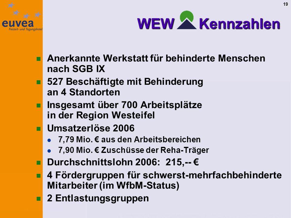 19 WEW Kennzahlen Anerkannte Werkstatt für behinderte Menschen nach SGB IX 527 Beschäftigte mit Behinderung an 4 Standorten Insgesamt über 700 Arbeitsplätze in der Region Westeifel Umsatzerlöse 2006 7,79 Mio.
