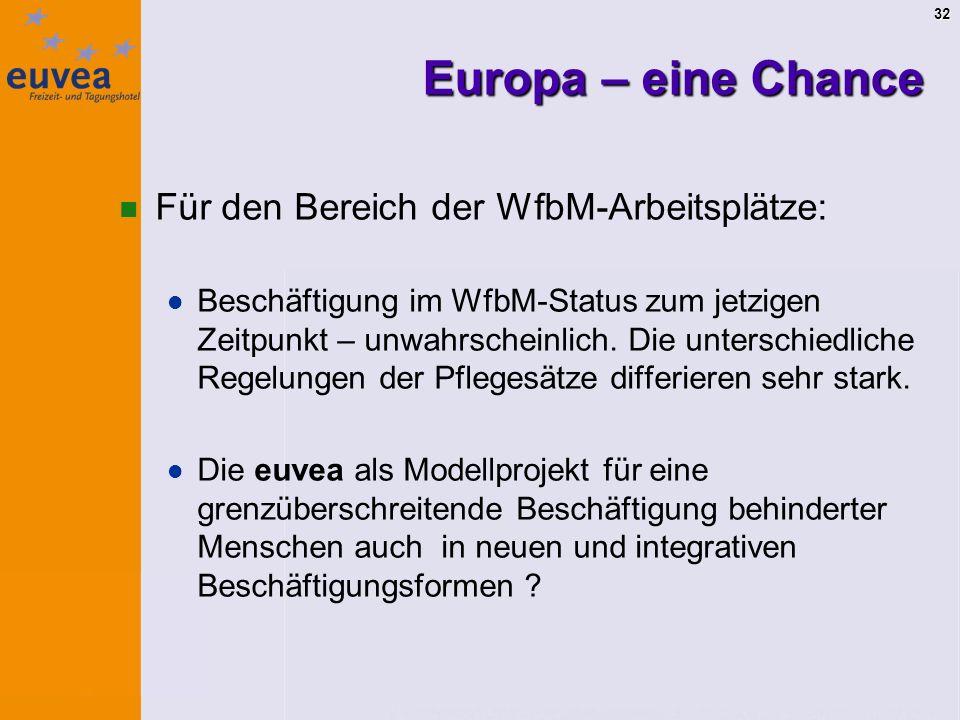 32 Europa – eine Chance Für den Bereich der WfbM-Arbeitsplätze: Beschäftigung im WfbM-Status zum jetzigen Zeitpunkt – unwahrscheinlich.