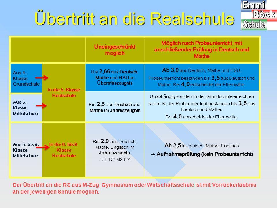 Übertritt an die Realschule Uneingeschränkt möglich Möglich nach Probeunterricht mit anschließender Prüfung in Deutsch und Mathe Aus 4. Klasse Grundsc