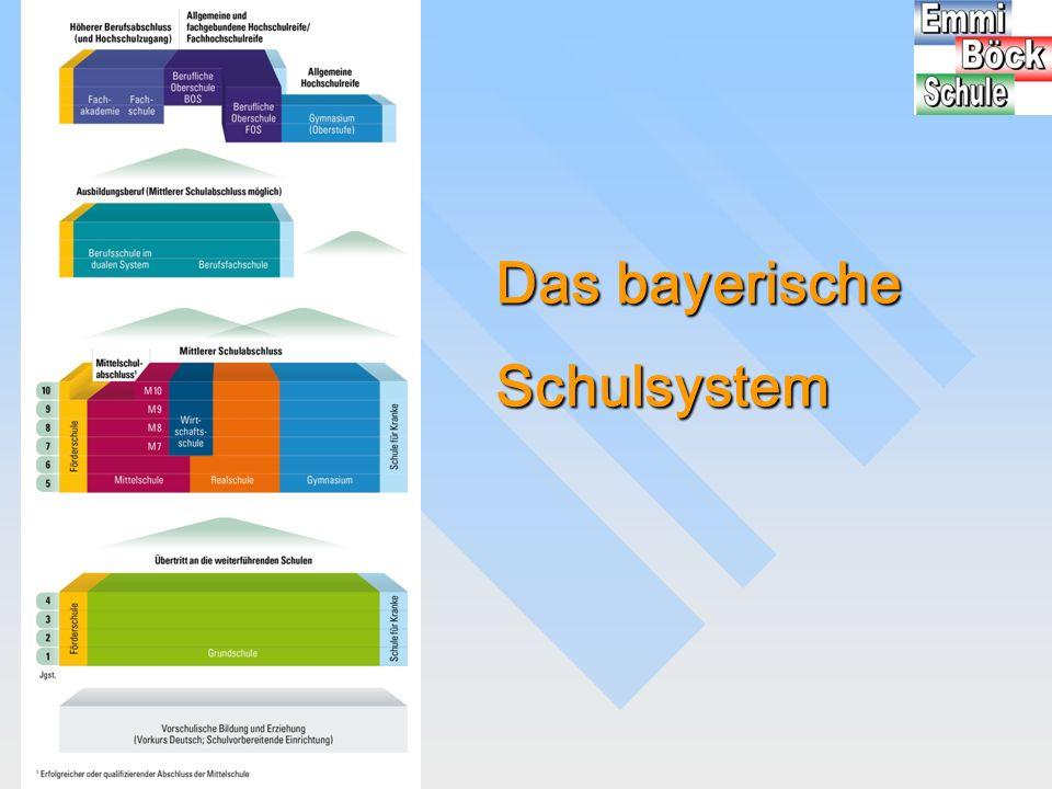 Das bayerische Schulsystem
