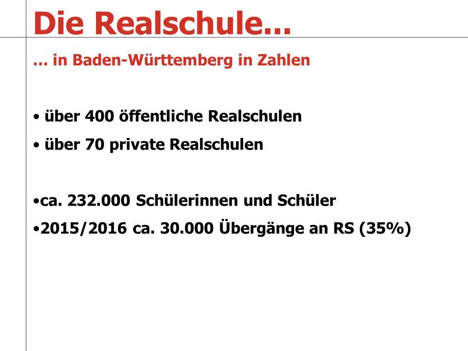 Die Realschule... … in Baden-Württemberg in Zahlen über 400 öffentliche Realschulen über 70 private Realschulen ca. 232.000 Schülerinnen und Schüler 2