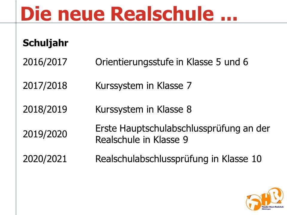 Die neue Realschule... Schuljahr 2016/2017Orientierungsstufe in Klasse 5 und 6 2017/2018Kurssystem in Klasse 7 2018/2019Kurssystem in Klasse 8 2019/20
