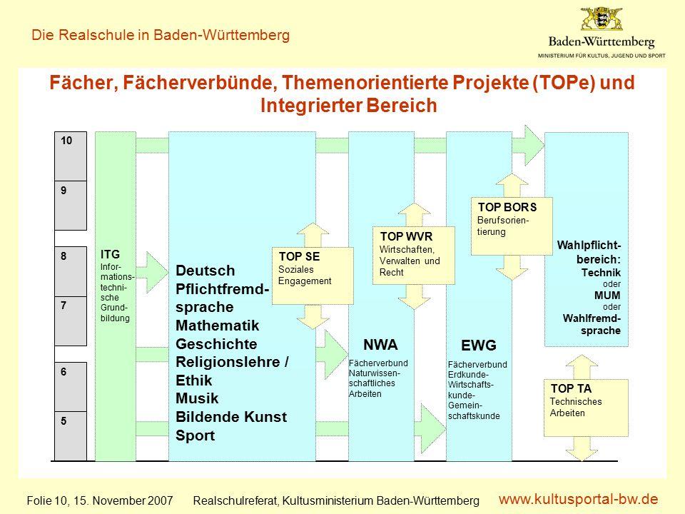 www.kultusportal-bw.de Realschulreferat, Kultusministerium Baden-Württemberg Die Realschule in Baden-Württemberg Folie 10, 15.