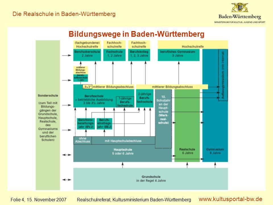 www.kultusportal-bw.de Realschulreferat, Kultusministerium Baden-Württemberg Die Realschule in Baden-Württemberg Folie 4, 15.