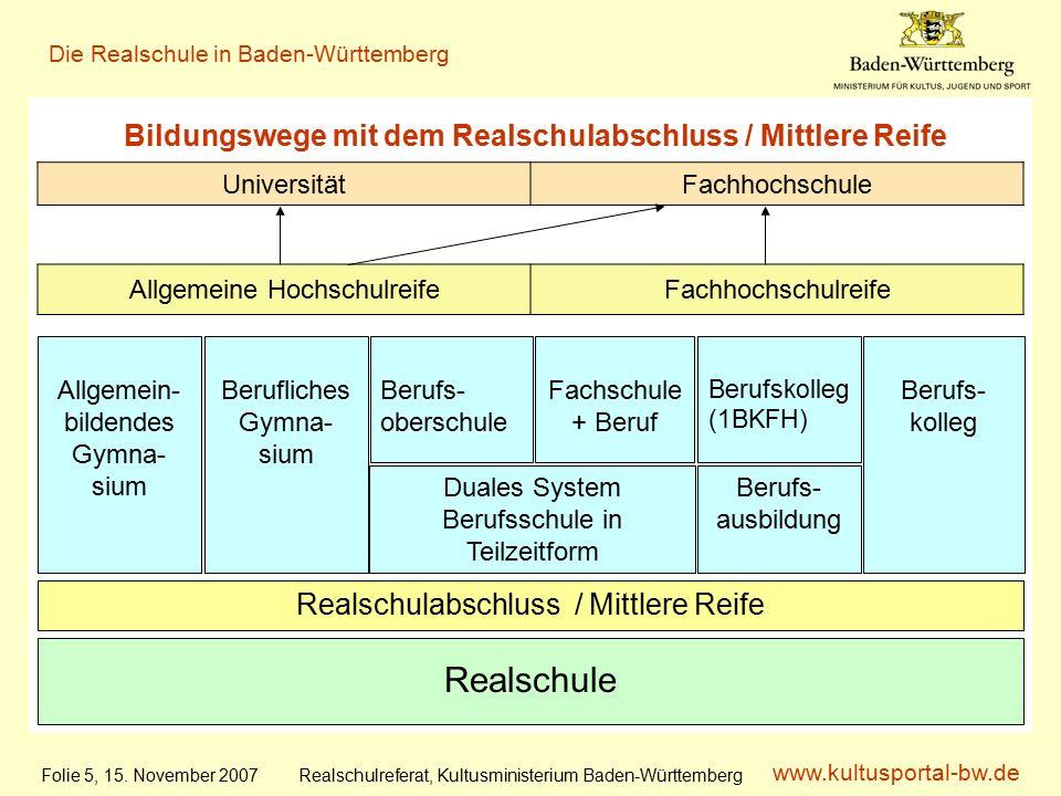 www.kultusportal-bw.de Realschulreferat, Kultusministerium Baden-Württemberg Die Realschule in Baden-Württemberg Folie 5, 15.