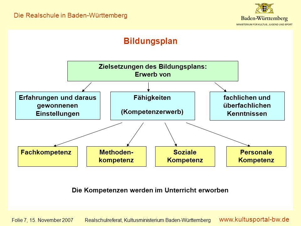 www.kultusportal-bw.de Realschulreferat, Kultusministerium Baden-Württemberg Die Realschule in Baden-Württemberg Folie 7, 15.