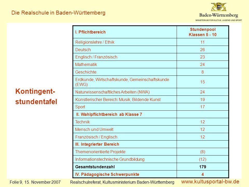 www.kultusportal-bw.de Realschulreferat, Kultusministerium Baden-Württemberg Die Realschule in Baden-Württemberg Folie 9, 15.