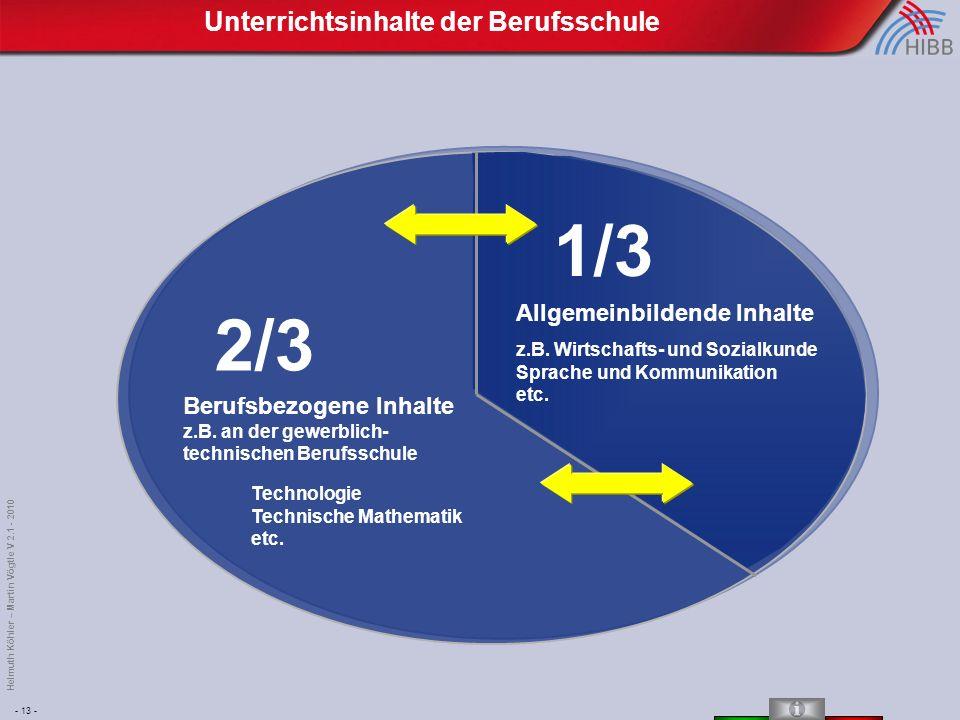 - 13 - Helmuth Köhler – Martin Vögtle V 2.1 - 2010 Unterrichtsinhalte der Berufsschule 2/3 Berufsbezogene Inhalte z.B.
