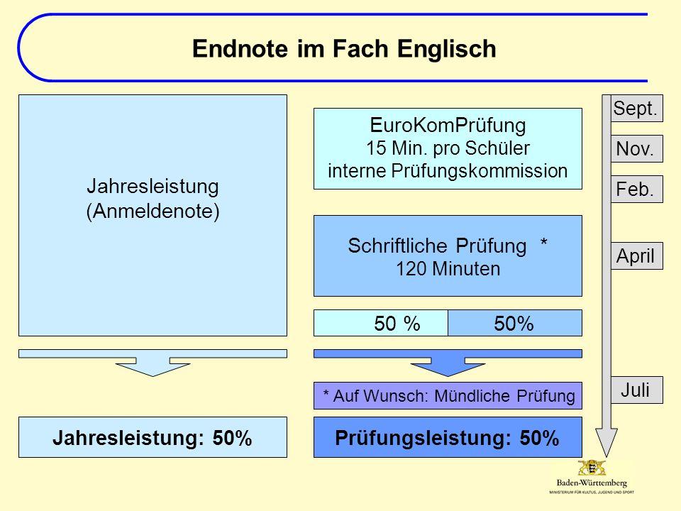 Endnote im Fach Englisch Jahresleistung: 50%Prüfungsleistung: 50% * Auf Wunsch: Mündliche Prüfung 50 % EuroKomPrüfung 15 Min.