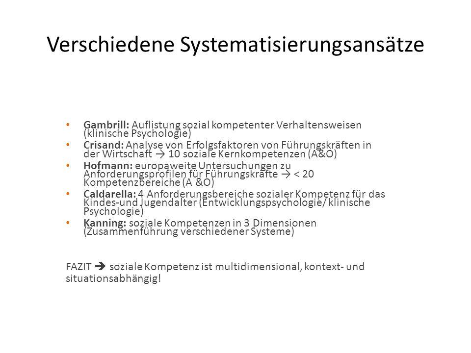 Verschiedene Systematisierungsansätze Gambrill: Auflistung sozial kompetenter Verhaltensweisen (klinische Psychologie) Crisand: Analyse von Erfolgsfak