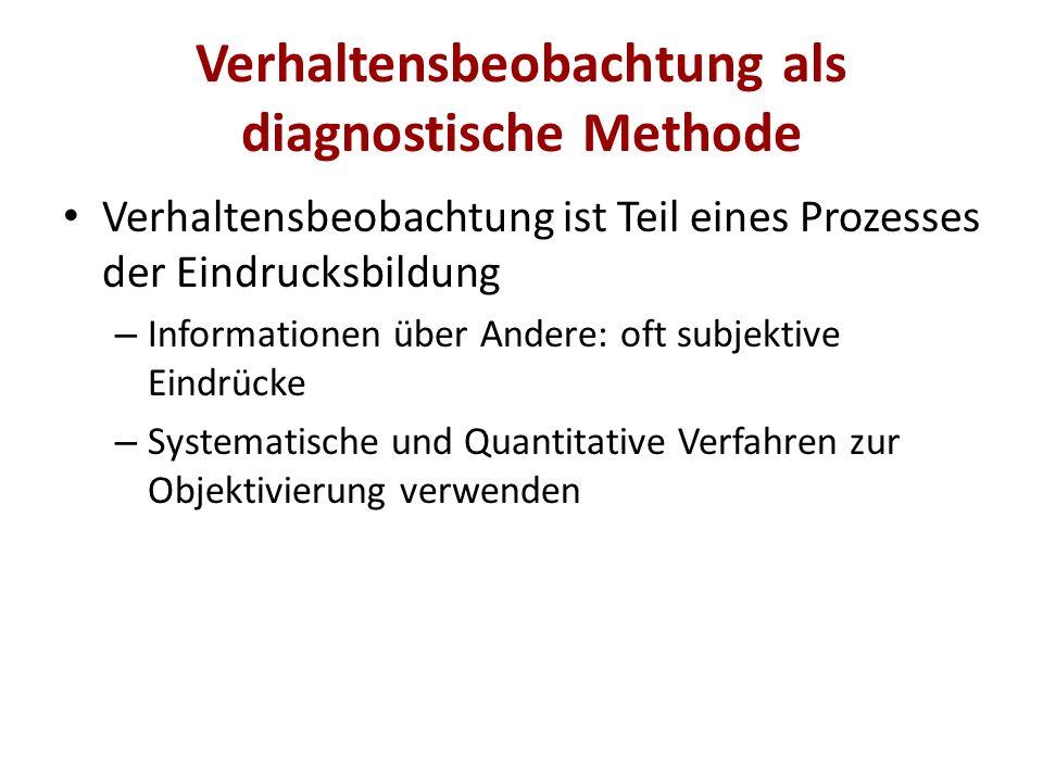 Beispiel Kontextabhängigkeit:  Blickkontakt bei Gesprächen in Deutschland vs.