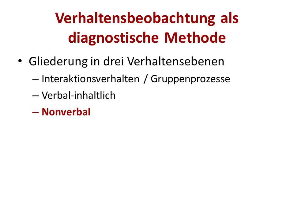 Verhaltensbeobachtung als diagnostische Methode Gliederung in drei Verhaltensebenen – Interaktionsverhalten / Gruppenprozesse – Verbal-inhaltlich – No