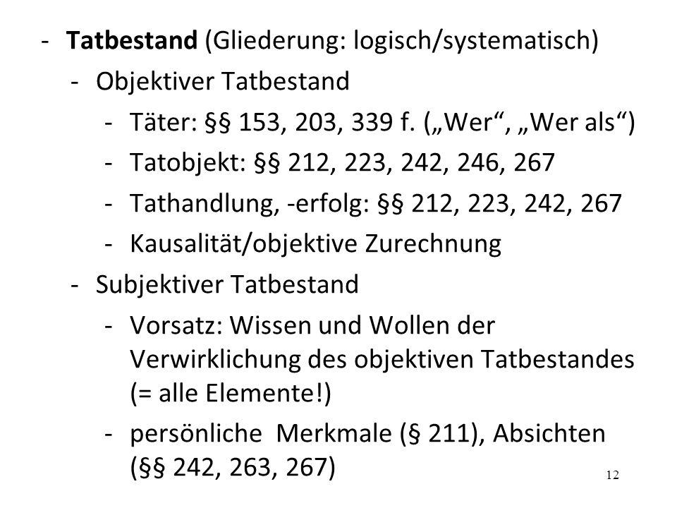 """-Tatbestand (Gliederung: logisch/systematisch) -Objektiver Tatbestand -Täter: §§ 153, 203, 339 f. (""""Wer"""", """"Wer als"""") -Tatobjekt: §§ 212, 223, 242, 246"""