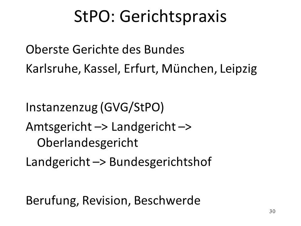 StPO: Gerichtspraxis Oberste Gerichte des Bundes Karlsruhe, Kassel, Erfurt, München, Leipzig Instanzenzug (GVG/StPO) Amtsgericht –> Landgericht –> Obe