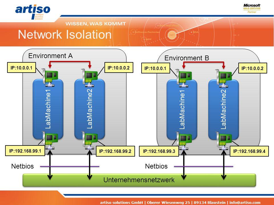 artiso solutions GmbH | Oberer Wiesenweg 25 | 89134 Blaustein | info@artiso.com Environment A Network Isolation Unternehmensnetzwerk LabMachine1 Netbios LabMachine2 IP:10.0.0.1IP:10.0.0.2 IP:192.168.99.1 IP:192.168.99.2 Environment B LabMachine1 LabMachine2 IP:10.0.0.1IP:10.0.0.2 IP:192.168.99.3 IP:192.168.99.4 Netbios