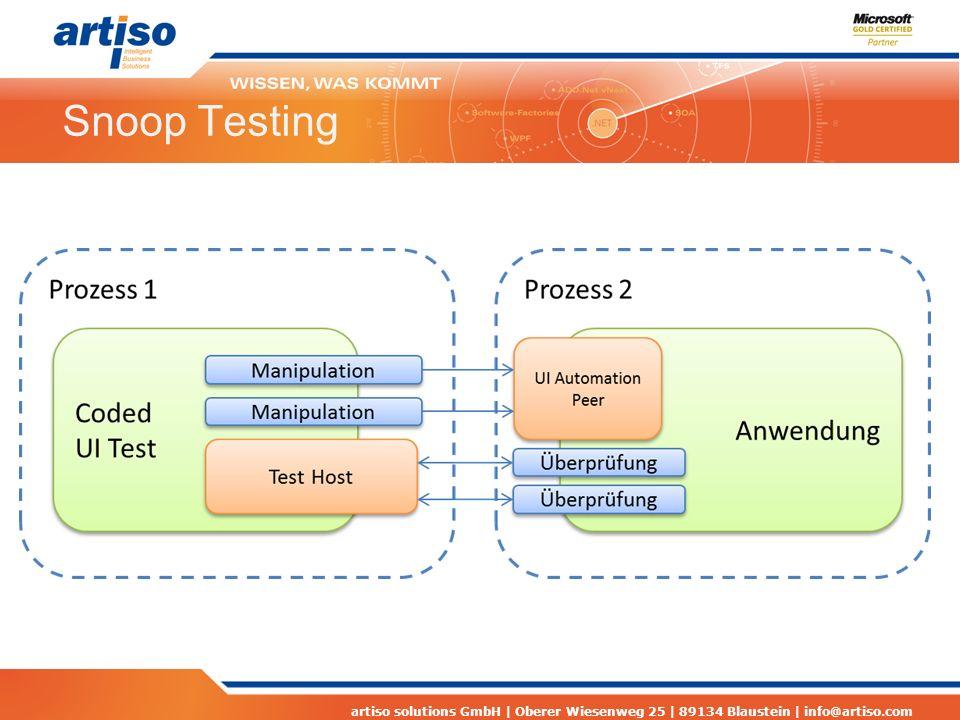 artiso solutions GmbH | Oberer Wiesenweg 25 | 89134 Blaustein | info@artiso.com Snoop Testing CUIT Software under Test Button Textbox UIA Action Validation