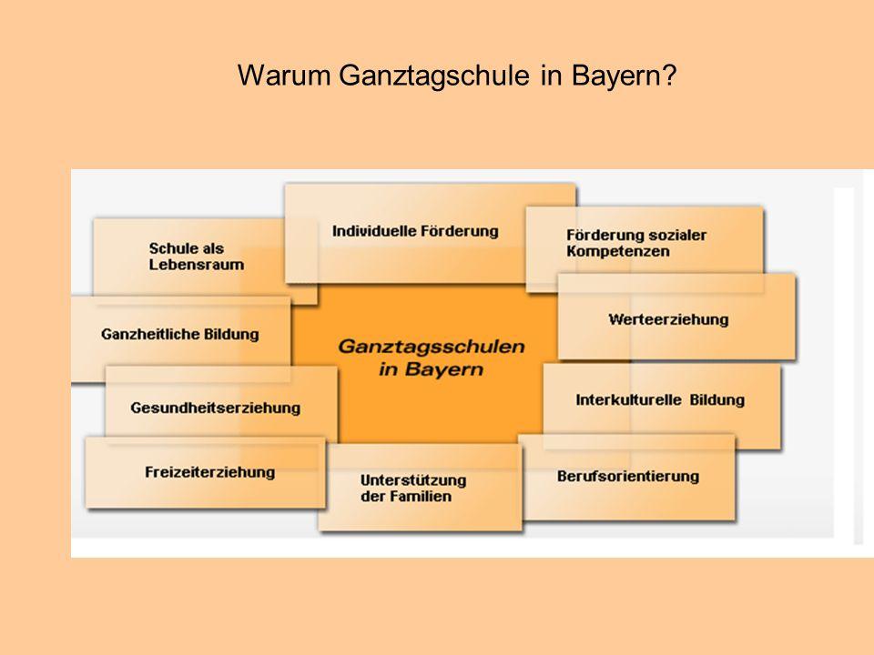 Warum Ganztagschule in Bayern