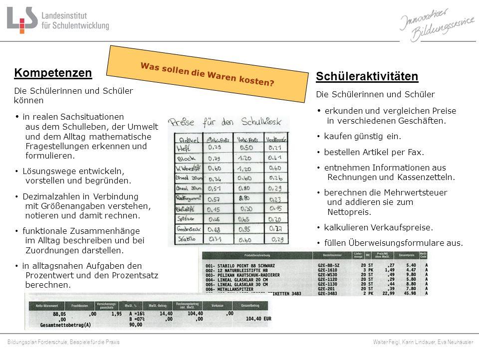 Bildungsplan Förderschule, Beispiele für die Praxis Walter Feigl, Karin Lindauer, Eva Neuhäusler Platzhalter Schüleraktivitäten Die Schülerinnen und S