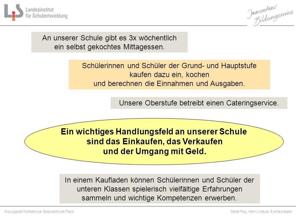 Bildungsplan Förderschule, Beispiele für die Praxis Walter Feigl, Karin Lindauer, Eva Neuhäusler Platzhalter An unserer Schule gibt es 3x wöchentlich