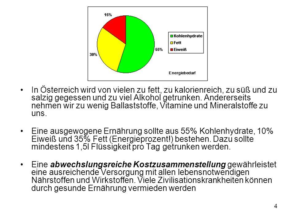 4 In Österreich wird von vielen zu fett, zu kalorienreich, zu süß und zu salzig gegessen und zu viel Alkohol getrunken. Andererseits nehmen wir zu wen