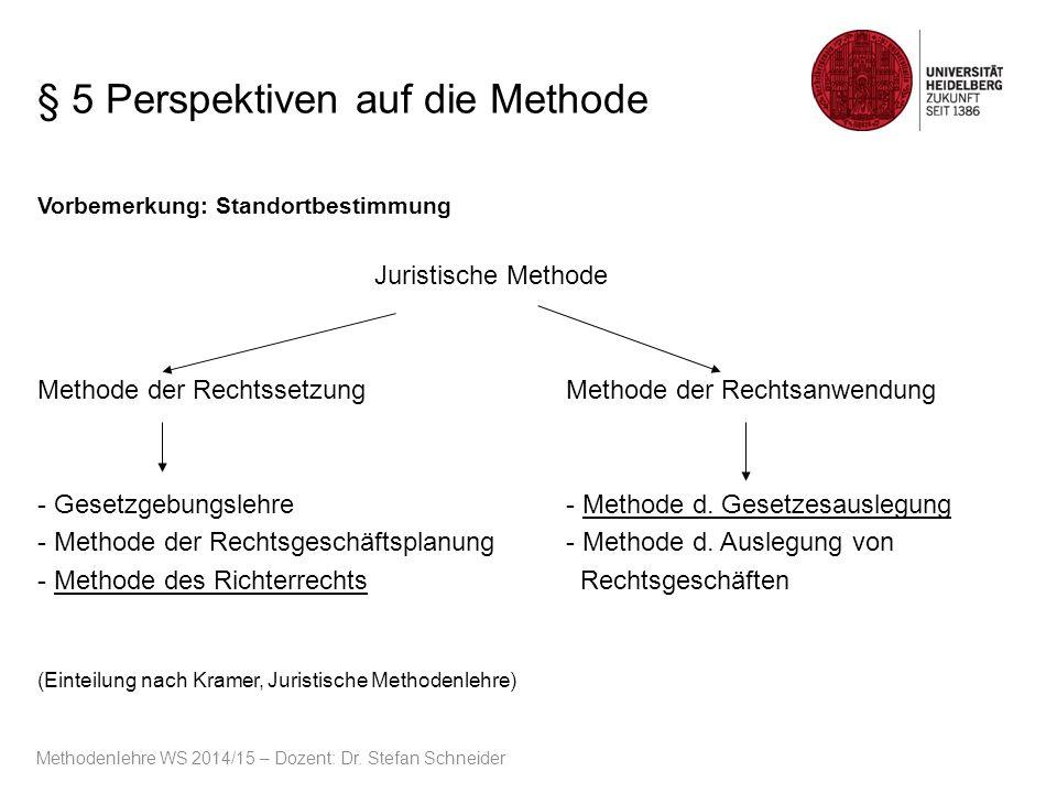 § 5 Perspektiven auf die Methode Vorbemerkung: Standortbestimmung Juristische Methode Methode der Rechtssetzung Methode der Rechtsanwendung - Gesetzgebungslehre- Methode d.