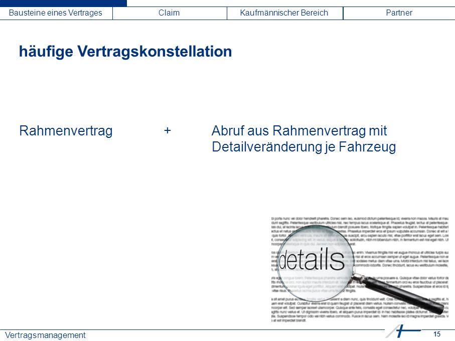 15 Vertragsmanagement Bausteine eines VertragesClaimKaufmännischer BereichPartner häufige Vertragskonstellation Rahmenvertrag+ Abruf aus Rahmenvertrag