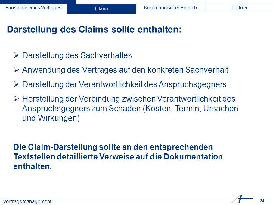 24 Vertragsmanagement Bausteine eines VertragesClaimKaufmännischer BereichPartner Darstellung des Claims sollte enthalten:  Darstellung des Sachverha