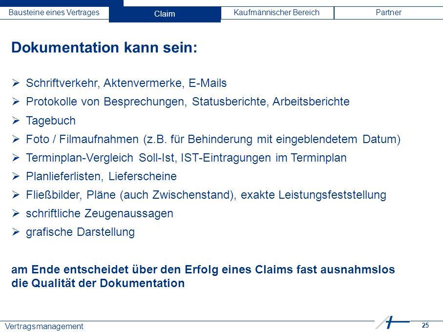 25 Vertragsmanagement Bausteine eines VertragesClaimKaufmännischer BereichPartner Dokumentation kann sein:  Schriftverkehr, Aktenvermerke, E-Mails 