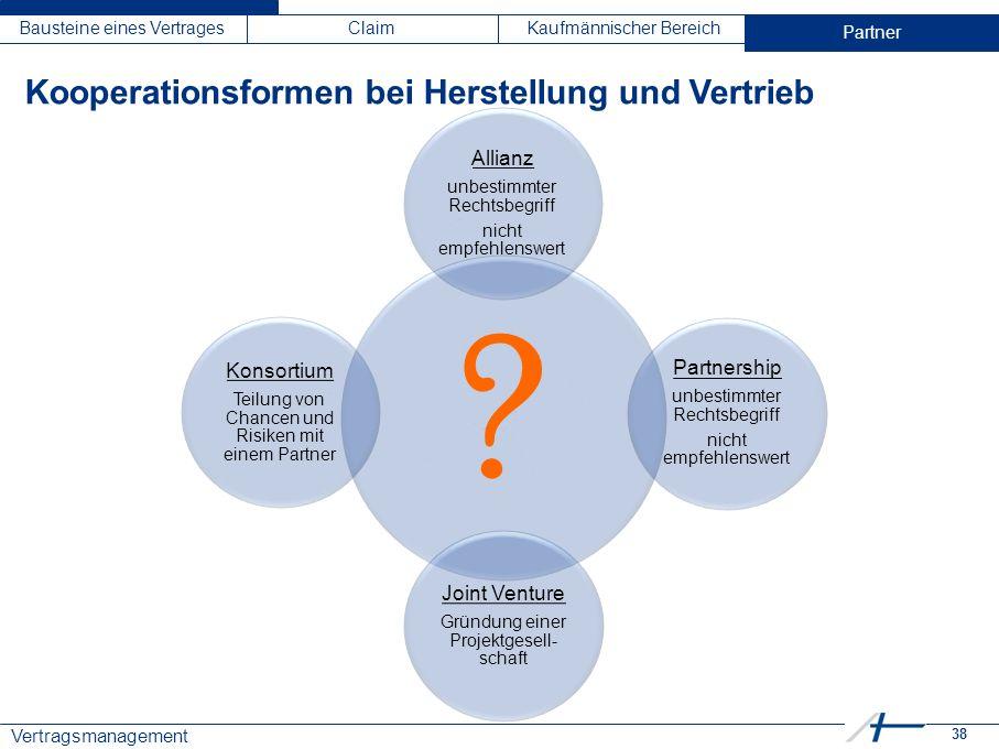 38 Vertragsmanagement Bausteine eines VertragesClaimKaufmännischer BereichPartner Kooperationsformen bei Herstellung und Vertrieb .
