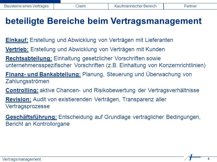 15 Vertragsmanagement Bausteine eines VertragesClaimKaufmännischer BereichPartner häufige Vertragskonstellation Rahmenvertrag+ Abruf aus Rahmenvertrag mit Detailveränderung je Fahrzeug