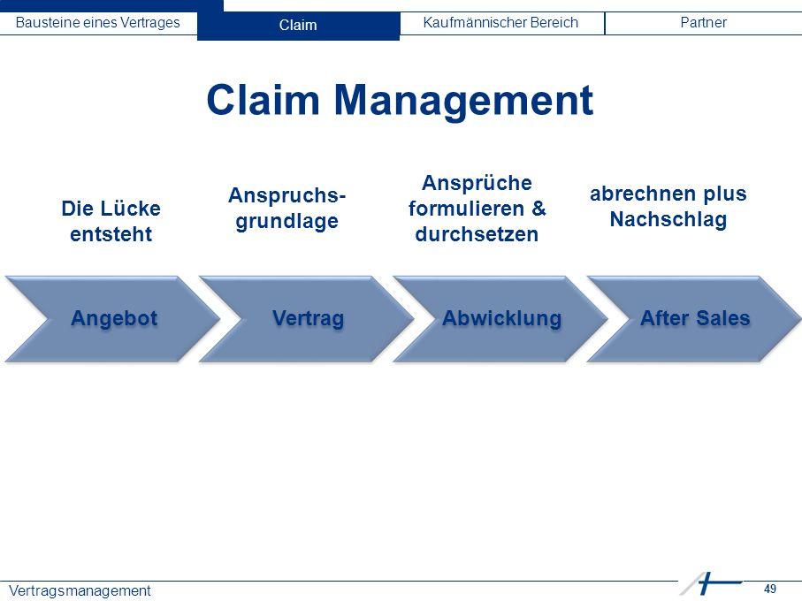 49 Vertragsmanagement Bausteine eines VertragesClaimKaufmännischer BereichPartner Claim Management AngebotVertragAbwicklungAfter Sales Die Lücke entst