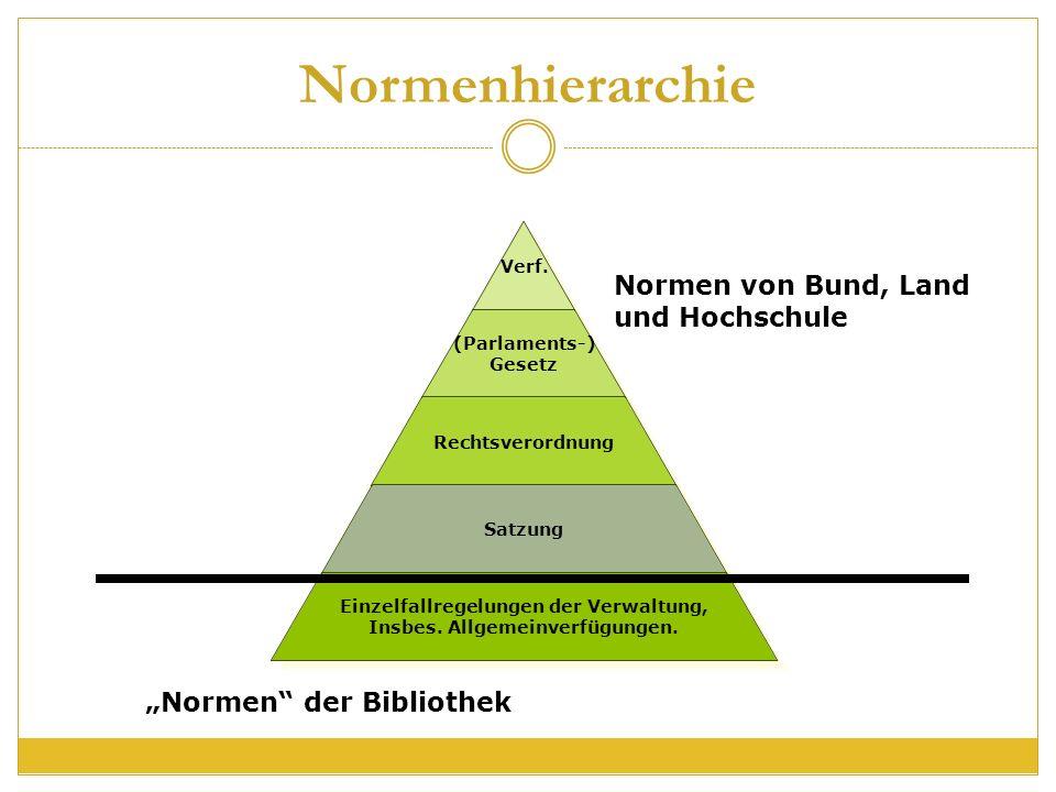 """Normenhierarchie Verf. (Parlaments-) Gesetz Rechtsverordnung Satzung Einzelfallregelungen der Verwaltung, Insbes. Allgemeinverfügungen. """"Normen"""" der B"""