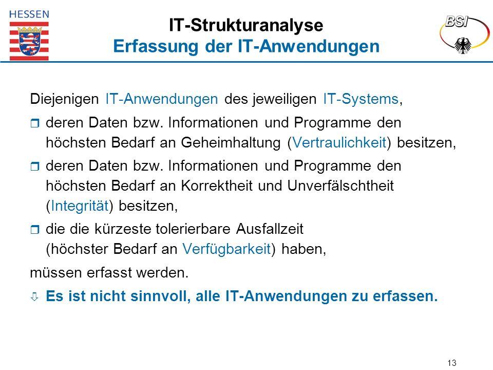 13 IT-Strukturanalyse Erfassung der IT-Anwendungen Diejenigen IT-Anwendungen des jeweiligen IT-Systems,  deren Daten bzw. Informationen und Programme
