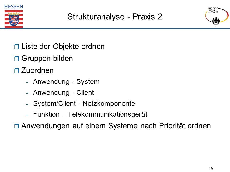 15 Strukturanalyse - Praxis 2  Liste der Objekte ordnen  Gruppen bilden  Zuordnen - Anwendung - System - Anwendung - Client - System/Client - Netzkomponente - Funktion – Telekommunikationsgerät  Anwendungen auf einem Systeme nach Priorität ordnen