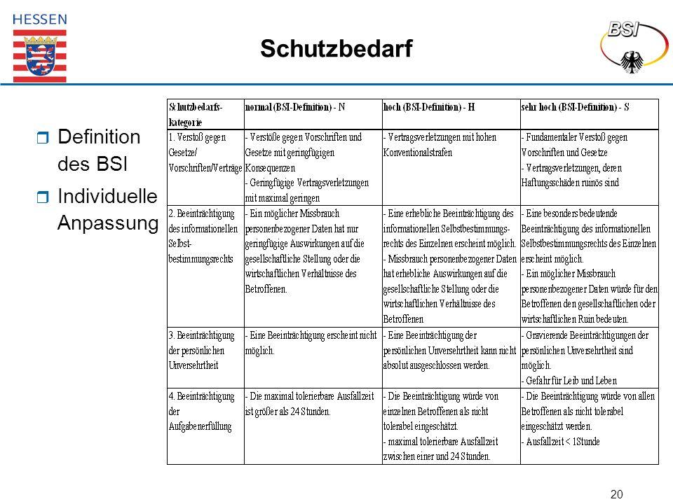 20 Schutzbedarf  Definition des BSI  Individuelle Anpassung