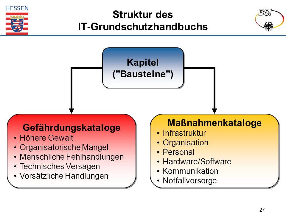 27 Struktur des IT-Grundschutzhandbuchs Kapitel (